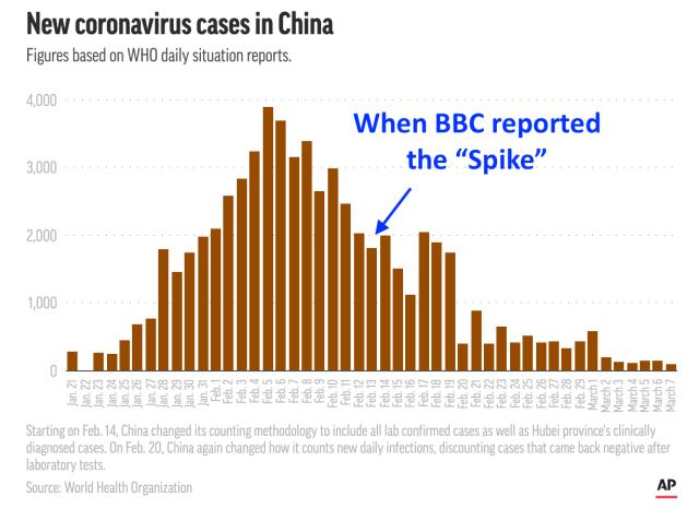 China coronavirus cases.png