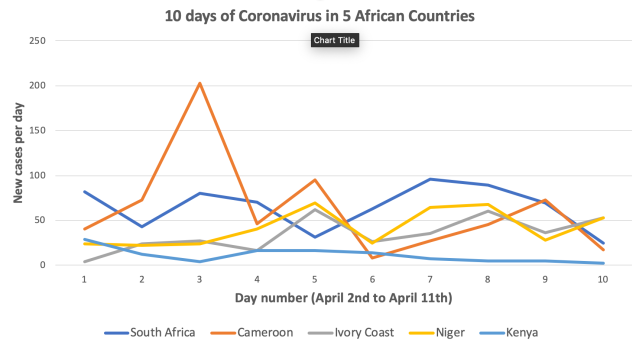 10 days of coronavirus.png