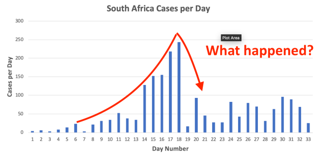 South Africa case.png