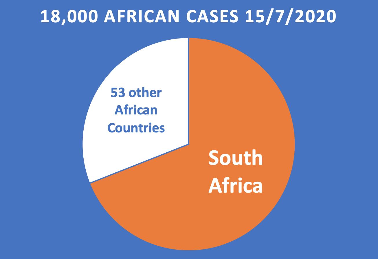 SOUTH Africa case corona